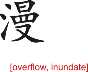 Chinese Sign for overflow, inundate