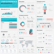 Flat stunning user experience infographic vector element set