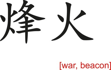 Chinese Sign for war, beacon