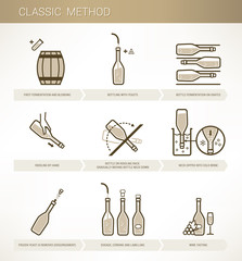 Winemaking: classic method