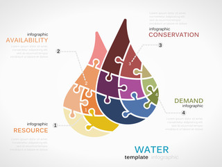 Water concept infographic template with drops