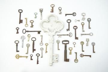 antika anahtarlar