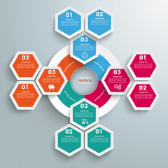 Big Circle Colored Infographic Honeycomb Flowchart