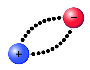 Interaction between two oppositely charged ions