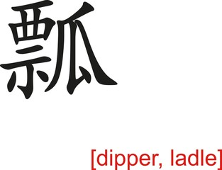 Chinese Sign for dipper, ladle