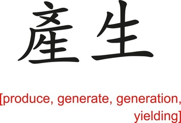 Chinese Sign for produce, generate, generation, yielding
