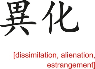 Chinese Sign for dissimilation, alienation, estrangement
