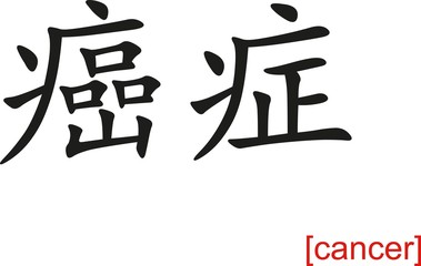 Chinese Sign for cancer