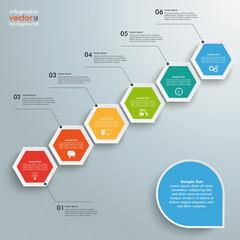 Hexagon Chart Growth