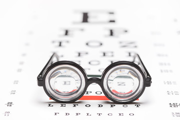 Pair of nerdy glasses on an eye chart