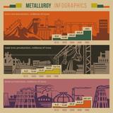 Metallurgy infographic poster