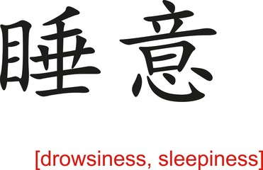 Chinese Sign for drowsiness, sleepiness
