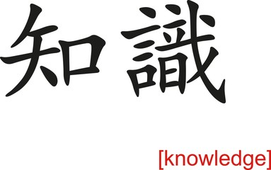 Chinese Sign for knowledge