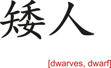 Chinese Sign for dwarves, dwarf