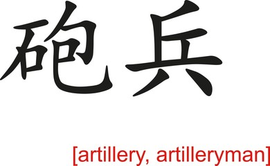 Chinese Sign for artillery, artilleryman