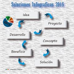 Diagrama Infografico 2015