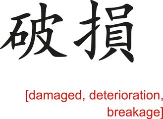 Chinese Sign for damaged, deterioration, breakage