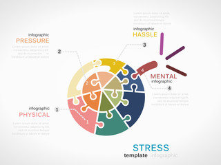 Stress concept infographic template with bomb