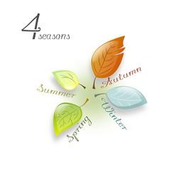 Four seasons leaves