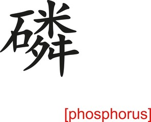 Chinese Sign for phosphorus