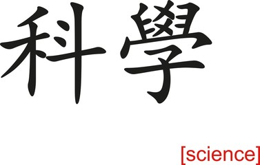 Chinese Sign for science