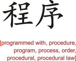 Chinese Sign for programmed with, procedure, program, process