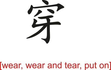 Chinese Sign for wear, wear and tear, put on