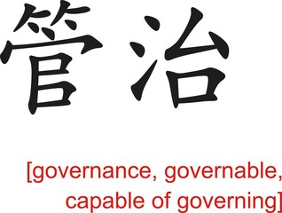 Chinese Sign for governance, governable, capable of governing