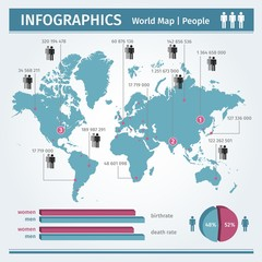 Infographic. population of people. vector