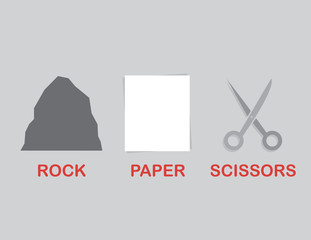 Rock paper scissors separated with text