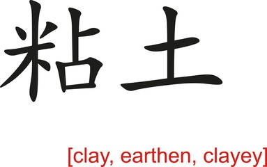 Chinese Sign for clay, earthen, clayey