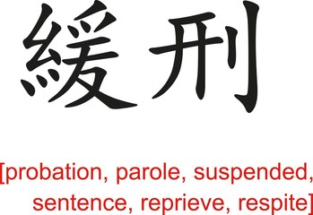 Chinese Sign for probation, parole, suspended, sentence,respite
