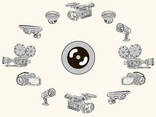 Video cameras and lens