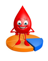 Blood Drop Character with circular graph