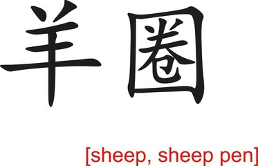 Chinese Sign for sheep, sheep pen
