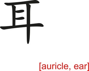 Chinese Sign for auricle, ear