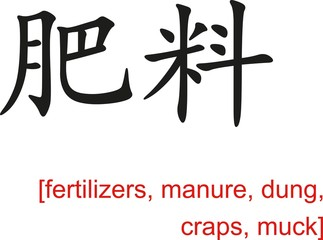 Chinese Sign for fertilizers, manure, dung, craps, muck