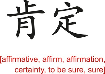 Chinese Sign for affirmative, affirm,certainty,to be sure, sure