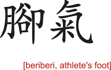 Chinese Sign for beriberi, athlete's foot