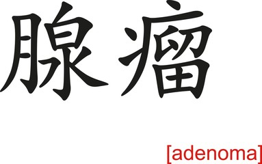Chinese Sign for adenoma