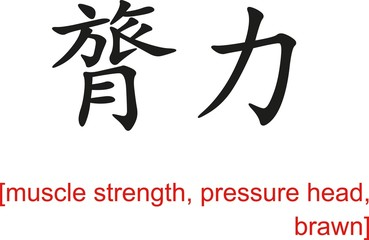 Chinese Sign for muscle strength, pressure head, brawn