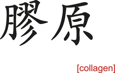 Chinese Sign for collagen