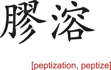 Chinese Sign for peptization, peptize