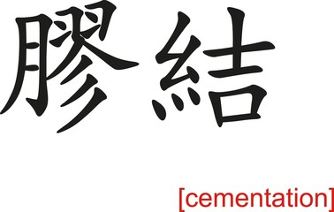 Chinese Sign for cementation
