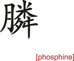 Chinese Sign for phosphine