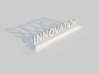 Innovation = Success