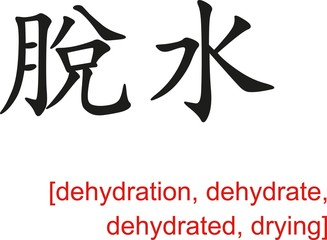 Chinese Sign for dehydration, dehydrate, dehydrated, drying