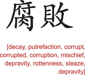 Chinese Sign for decay,putrefaction,corrupt,corrupted,corruptio