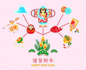 Japanese New Year symbols