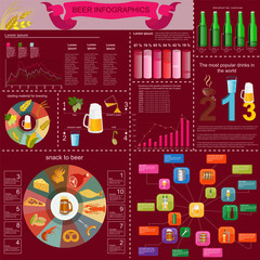 Beer snack  infographics, set elements, for creating your own in